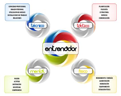 TETAFIME-ENTRENADOR-e1412009437890